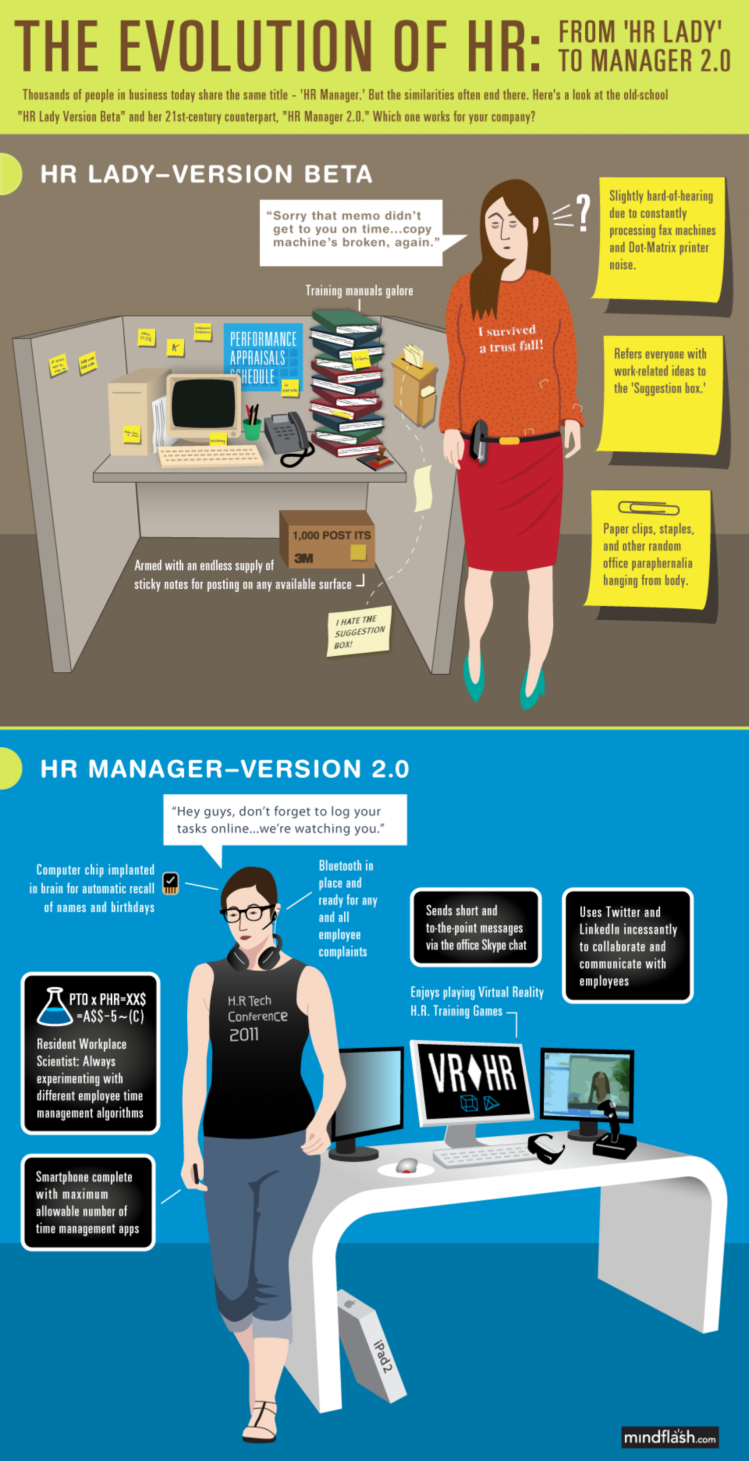 The Evolution of HR: From HR Lady to Manager 2.0  Infographic
