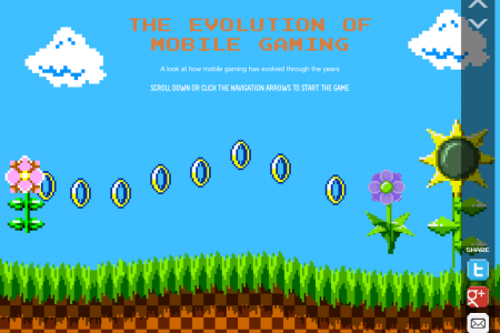The Evolution of Mobile Gaming Infographic