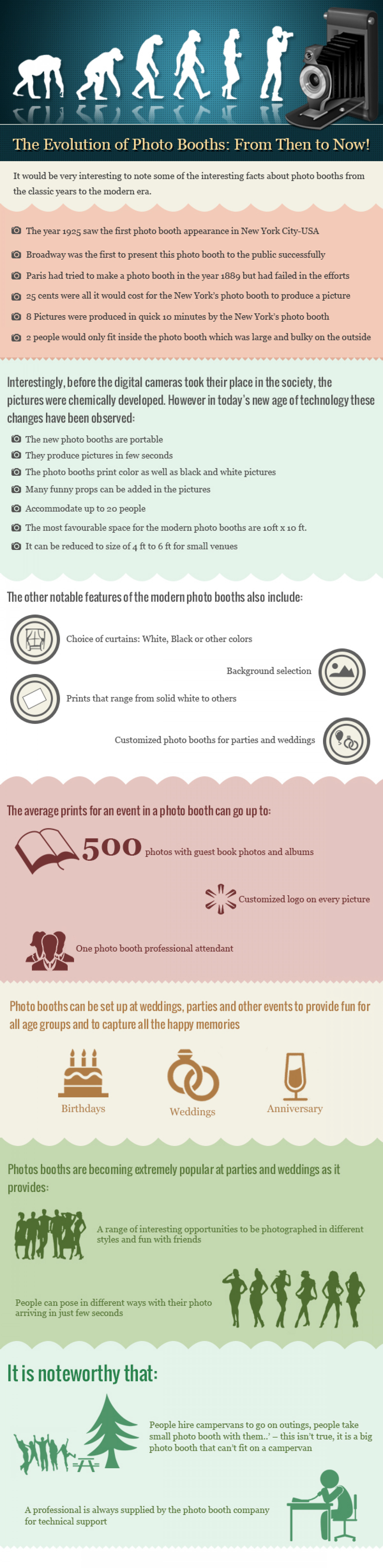 The Evolution of Photo Booths: From Then to Now! Infographic