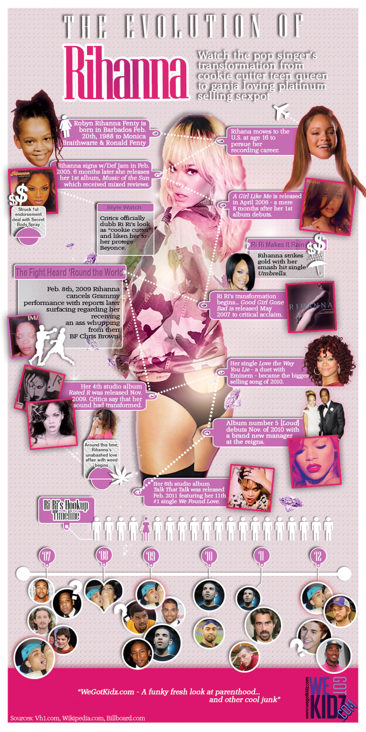 The Evolution of Rihanna Infographic