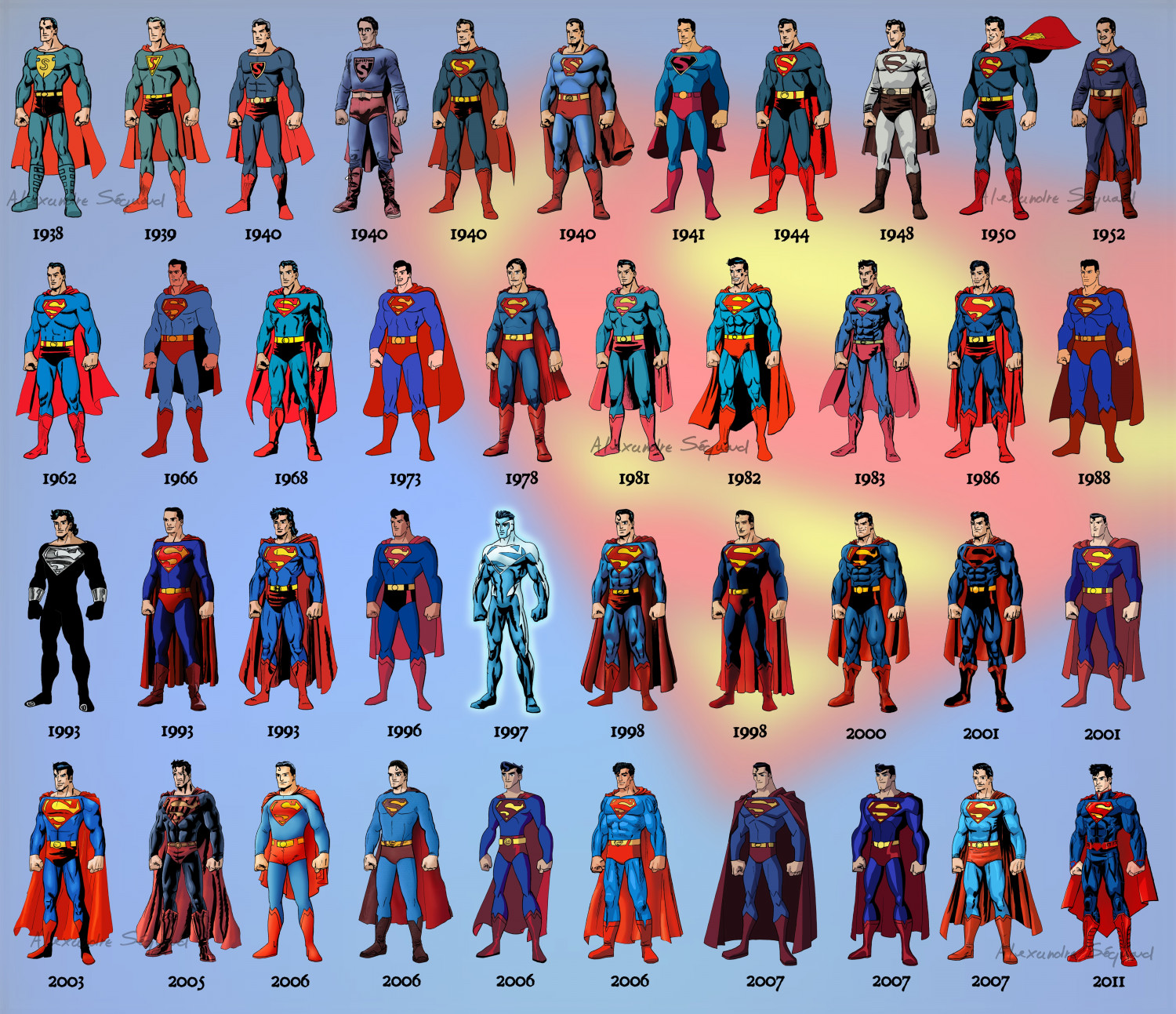 The Evolution of Superman - 1938 - 2011 Infographic