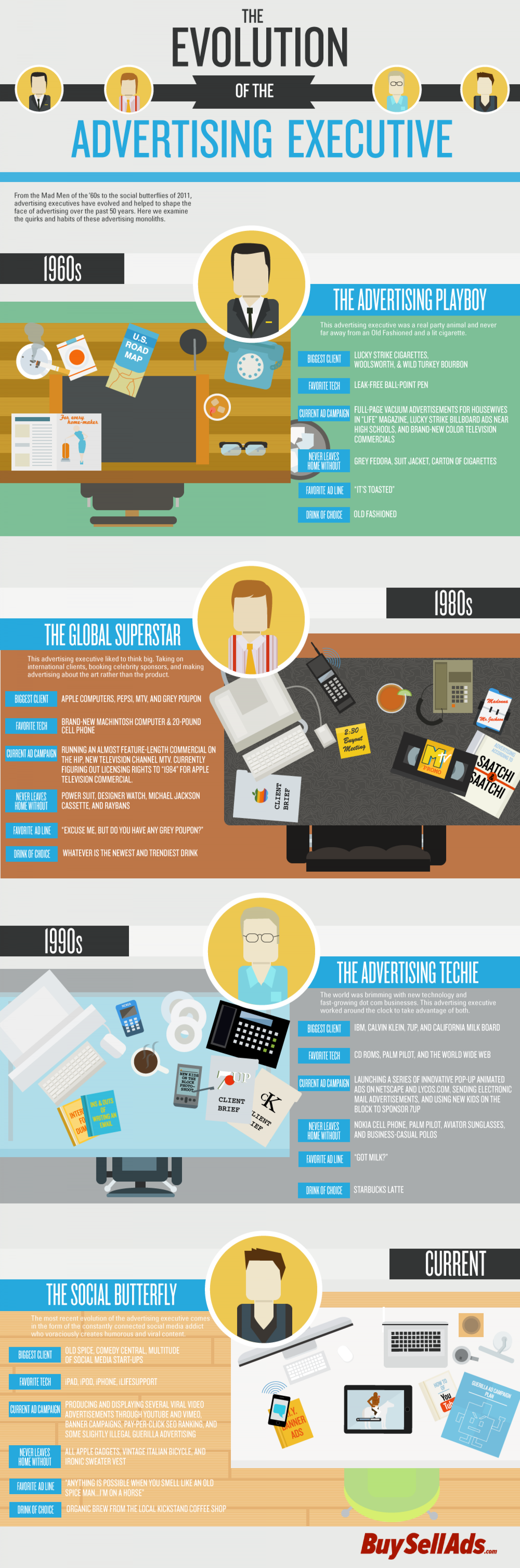 The Evolution of the Ad Executive Infographic