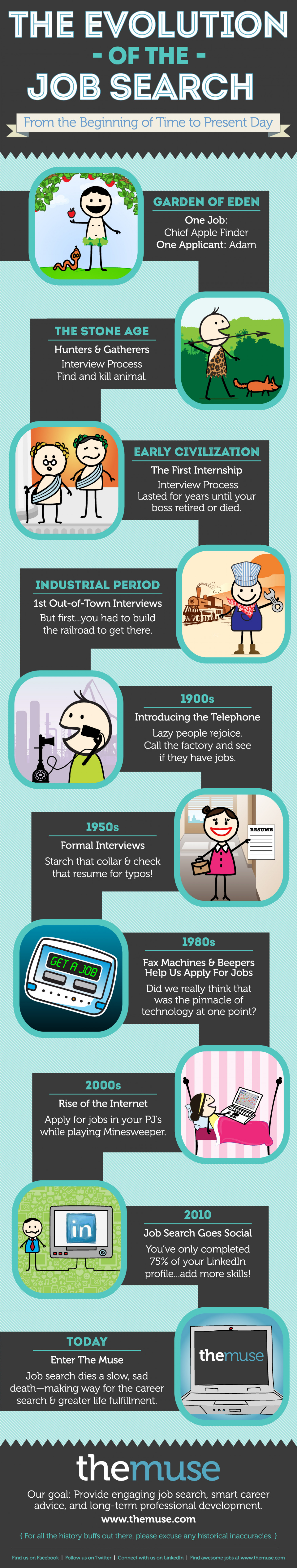 The Evolution of the Job Search Infographic