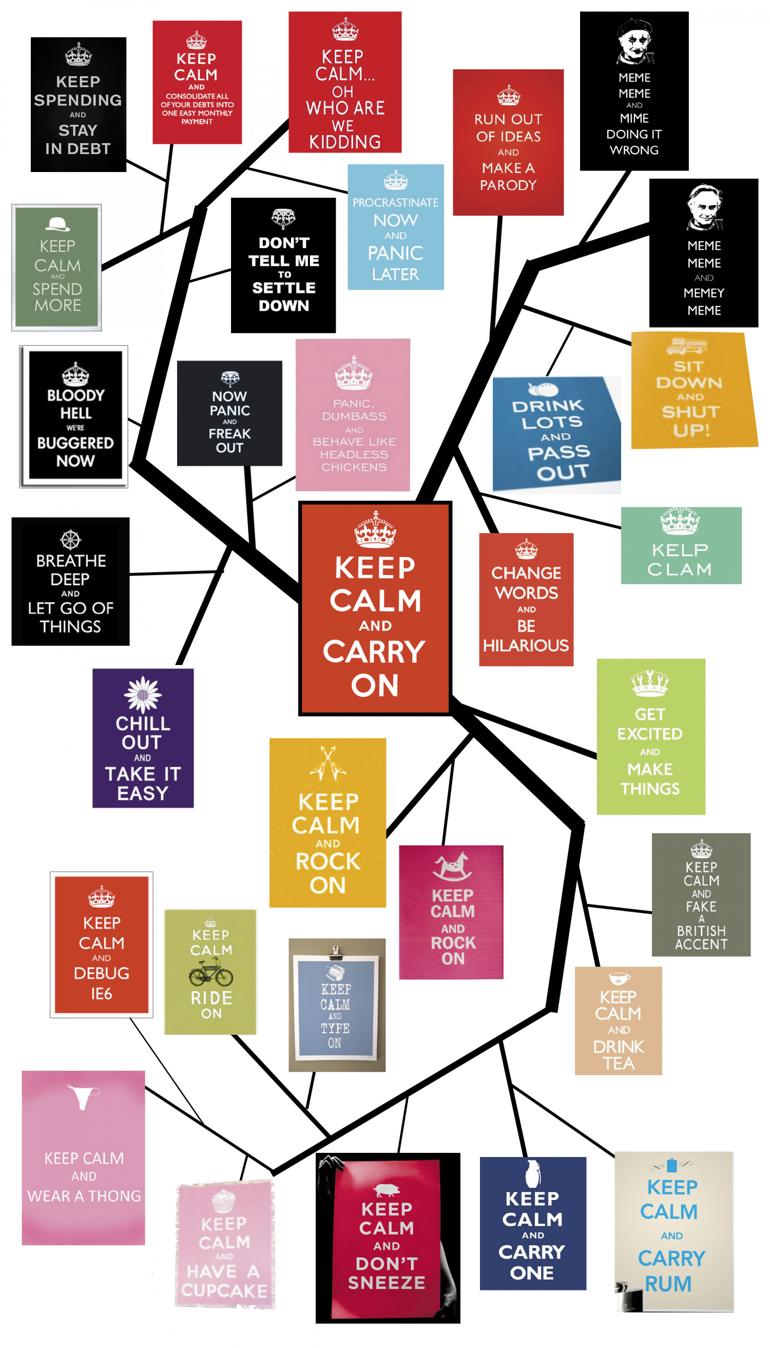 "The Evolution of the ""Keep Calm and Carry On"" Meme Tree (The One) Infographic"