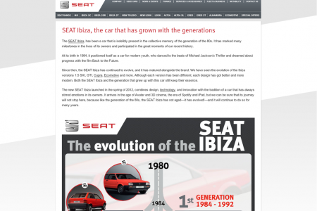 The Evolution of the Seat Ibiza Infographic