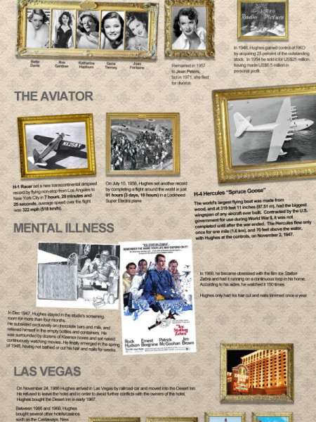 The Exploits of Howard Hughes Infographic