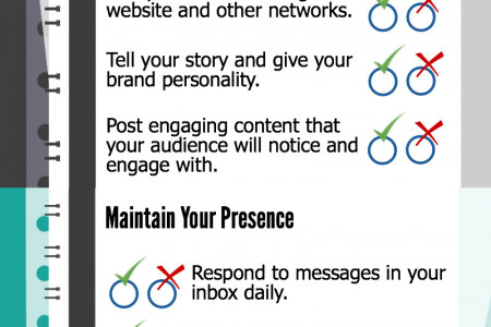 The Facebook Marketing Checklist Infographic