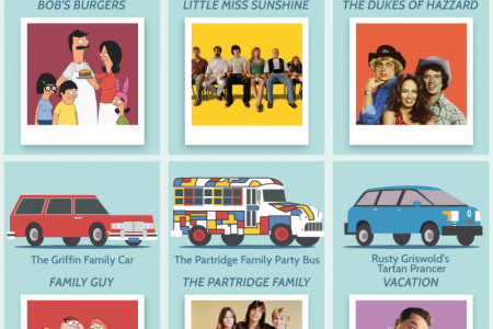 The Family Car: Family Vehicles in Film and TV Infographic