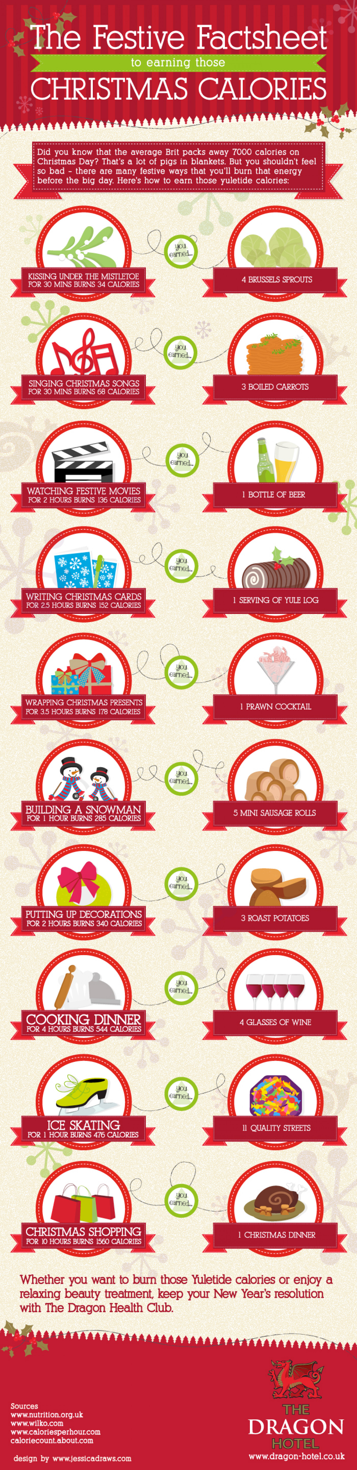 The Festive Factsheet to earning those Christmas Calories Infographic