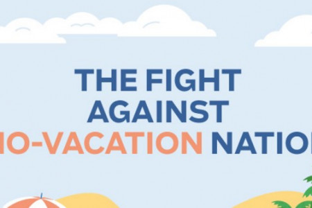 The Fight Against No-Vacation Nation Infographic