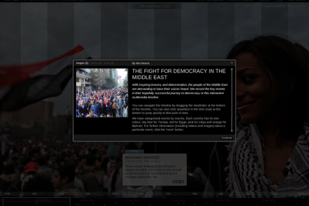 The Fight for Democracy in the Middle East Infographic