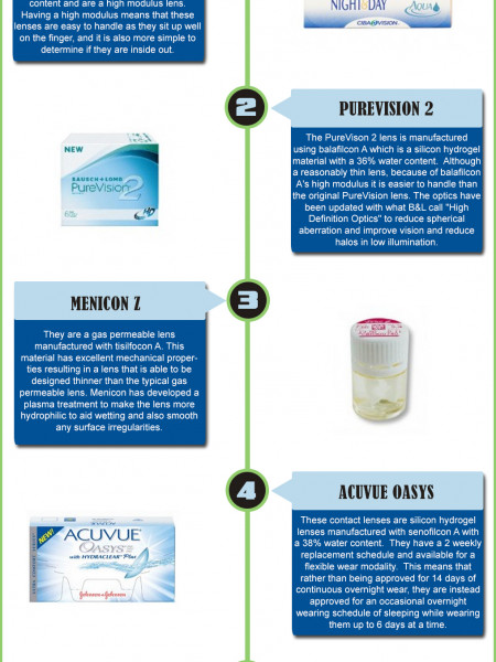 The five best contact lenses for sleeping in Infographic