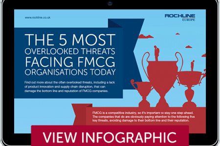 The Five Most Overlooked Threats Facing FMCG Organisations Today Infographic