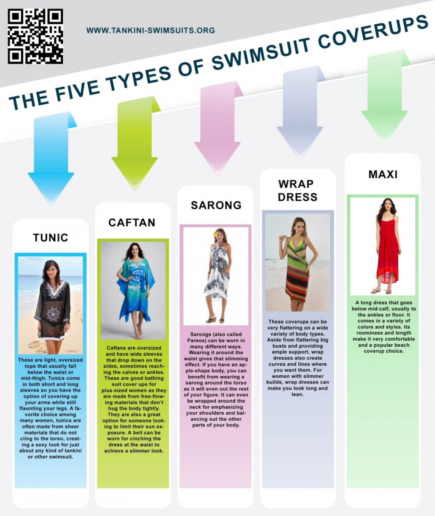 The Five Types of Swimsuit Coverups Infographic