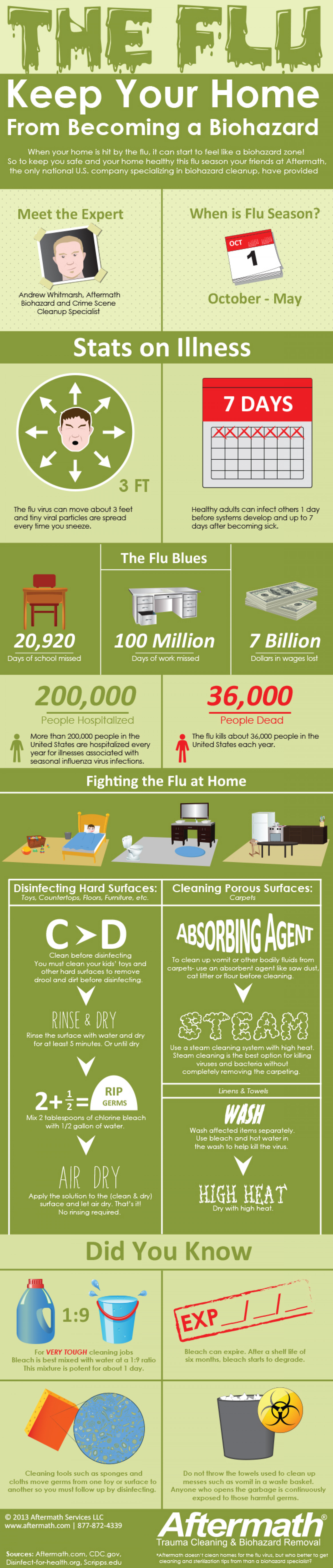 The Flu: Keep Your Home From Becoming a Biohazard Infographic