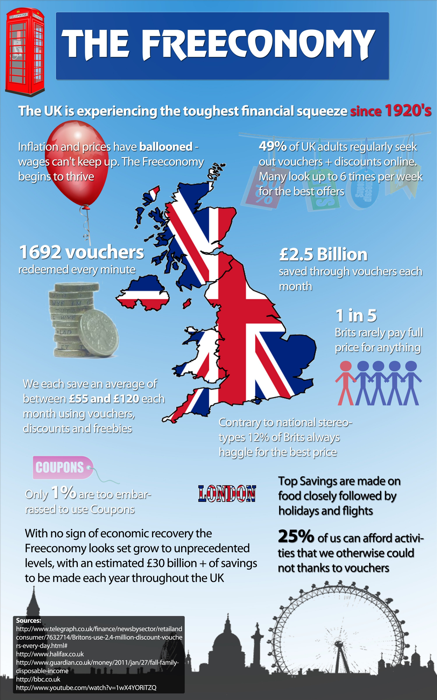 The Freeconomy Infographic