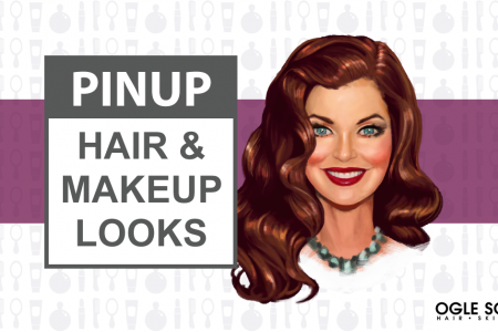 The Full Guide to 1940s Pin-up Look Infographic