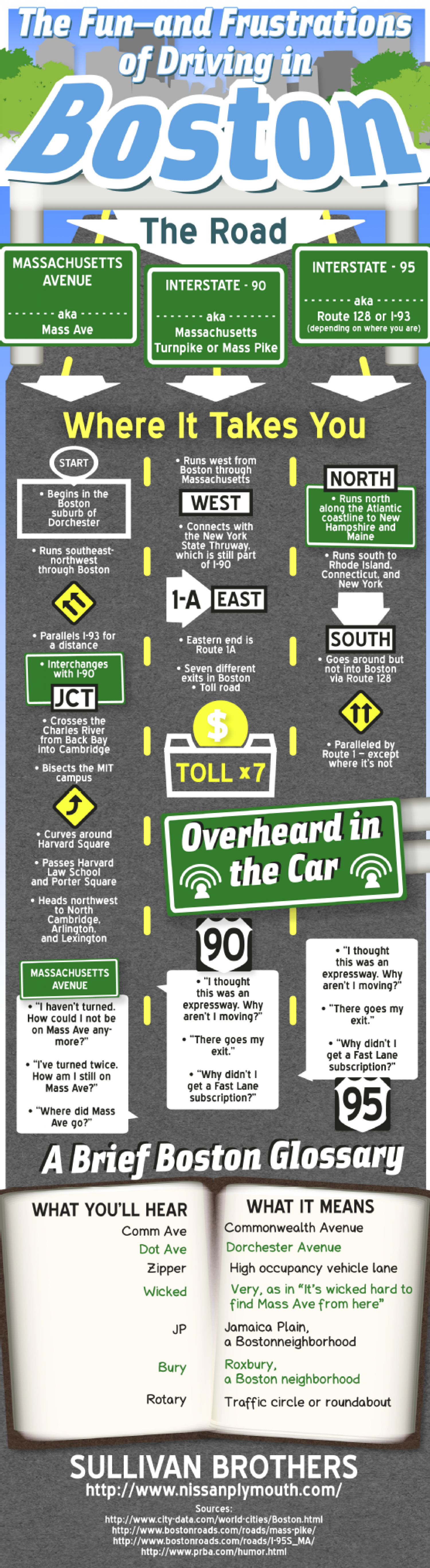 The Fun—and Frustrations—of Driving in Boston  Infographic