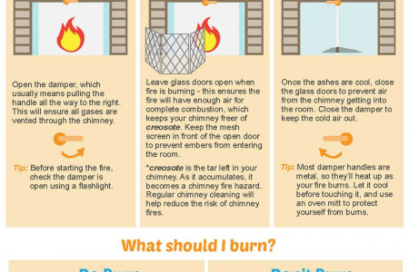 The Fundamentals of Family Fireplace Safety Infographic