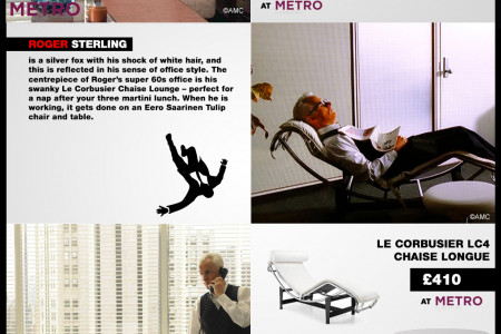 The Furniture of Mad Men Infographic