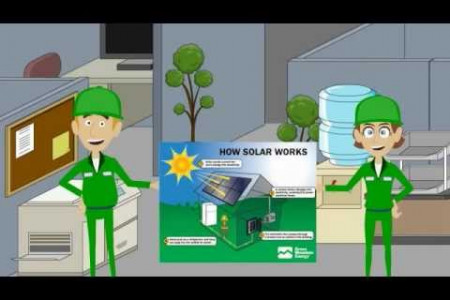 The Future of Energy Solar Power | Gold Star Electrical Infographic