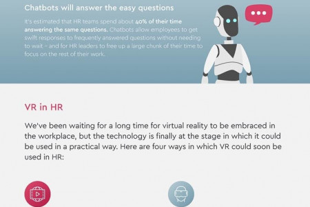 The Future of HR Infographic