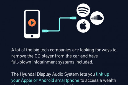 The future of in-car entertainment Infographic