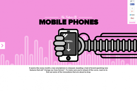The Future of Mobile Phones Infographic
