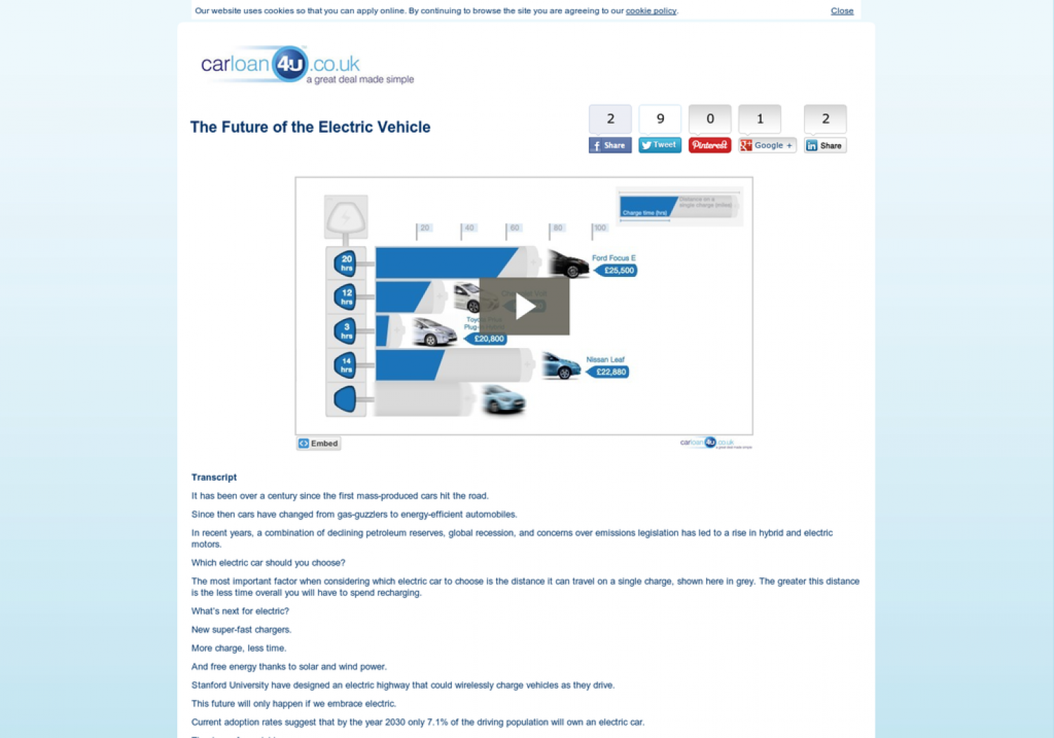 The Future of the Electric Vehicle Infographic