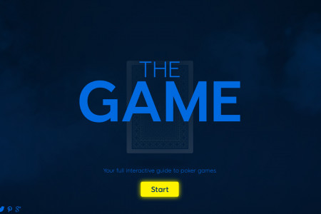 The Game - Your Full Interactive Guide to Poker Games Infographic