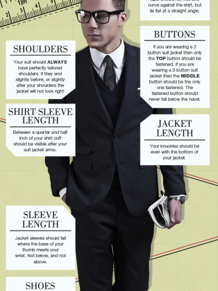 The Gentleman's Guide To A Perfect Suit Infographic