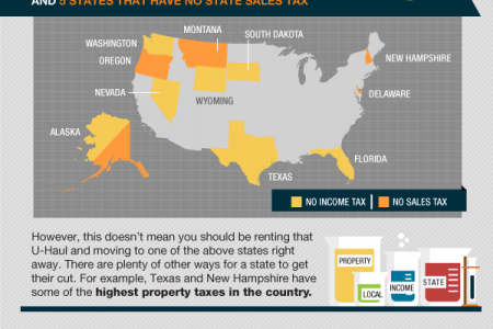 The Geography of Taxation Infographic