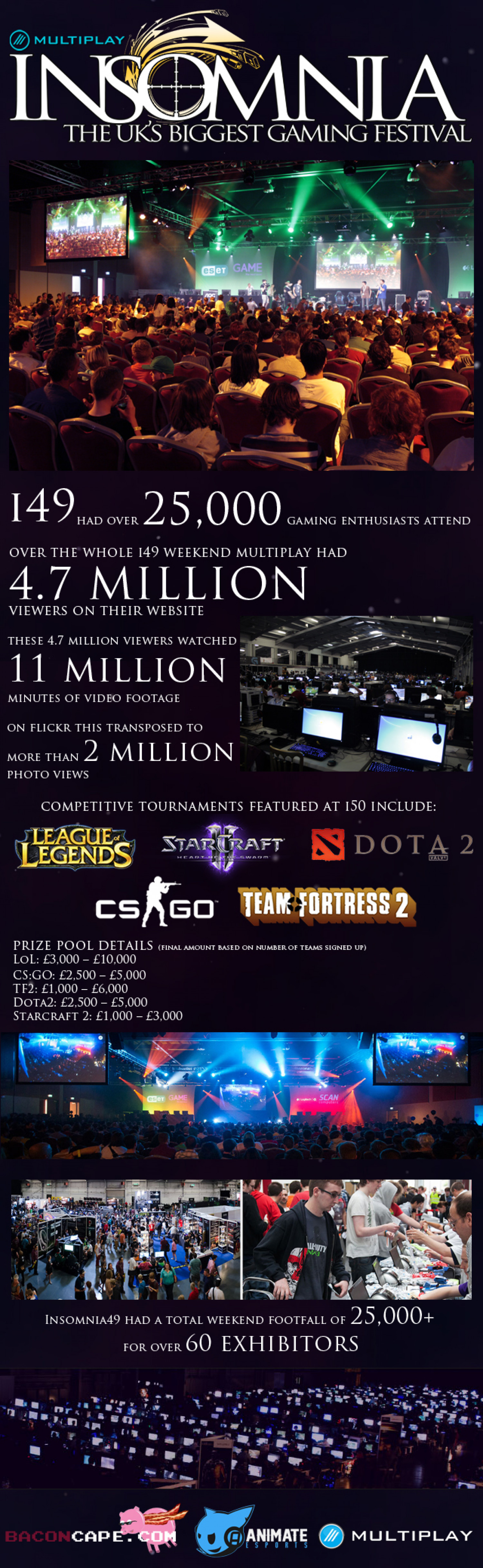 The Golden LANniversary Insomnia50 - The Biggest UK Gaming LAN Infographic