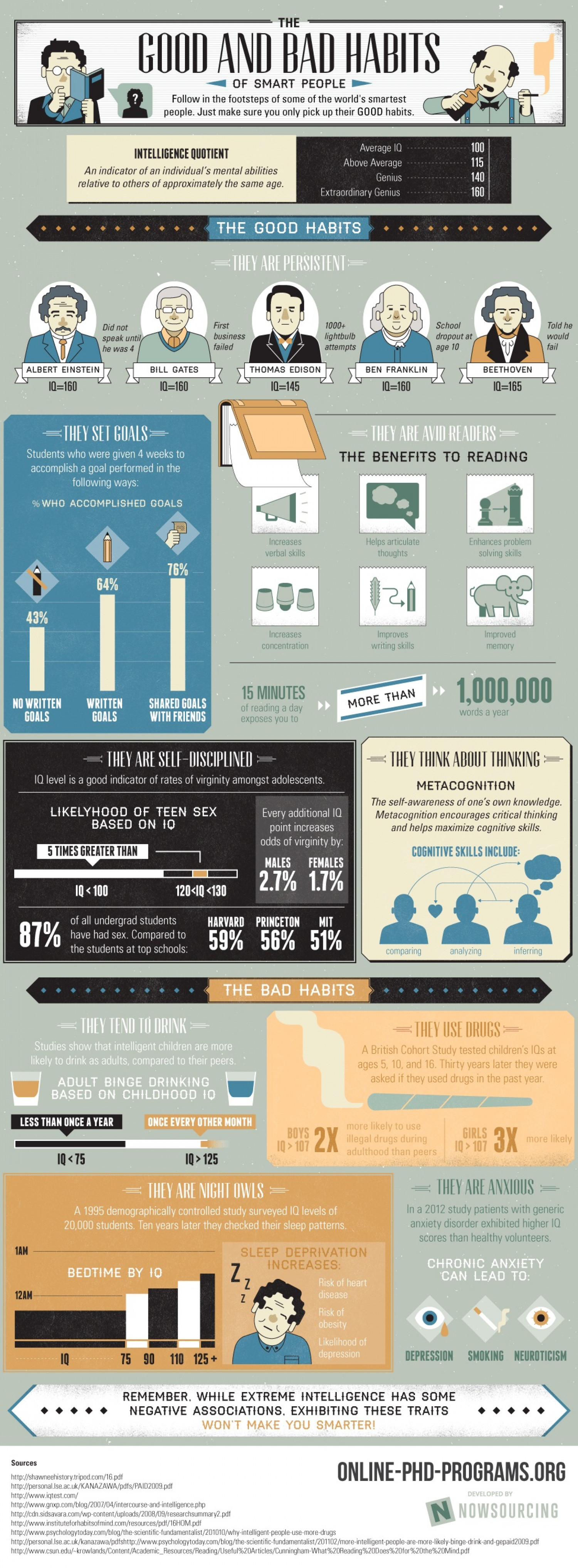The Good and Bad Habits of Smart People Infographic