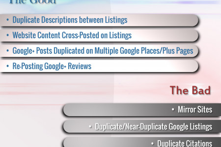 The Good and The Bad: Duplicate Content in Local SEO Infographic