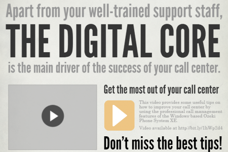 The Great Call Center Review - Must have services your call center needs for in 2014 Infographic