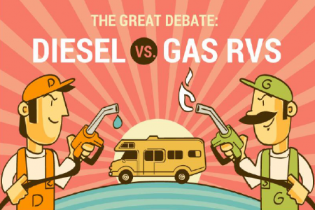 The Great Debate: Diesel versus Gas RV Motorhomes Infographic