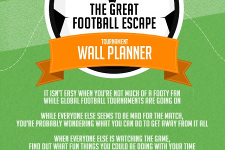 The Great Football Escape Infographic