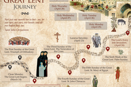 The Great Lent Journey Infographic