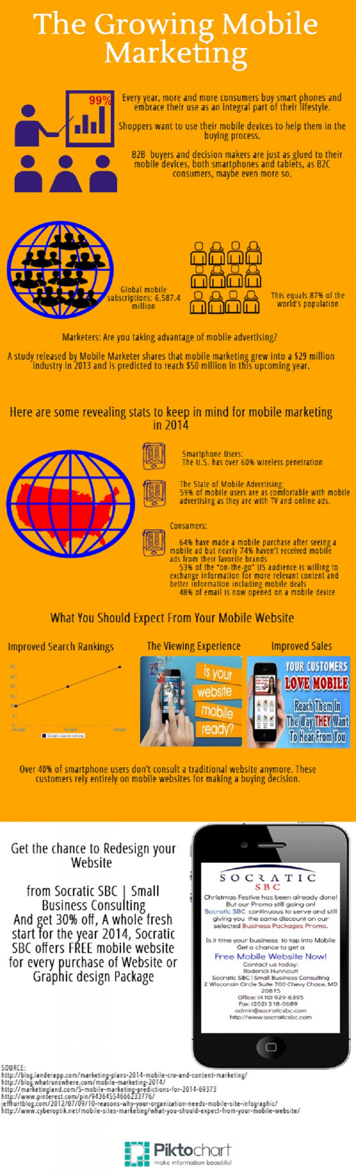 THE GROWING MOBILE MARKETING Infographic