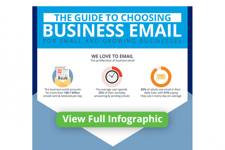 The Guide To Choosing Business Email For Small And Growing Businesses Infographic