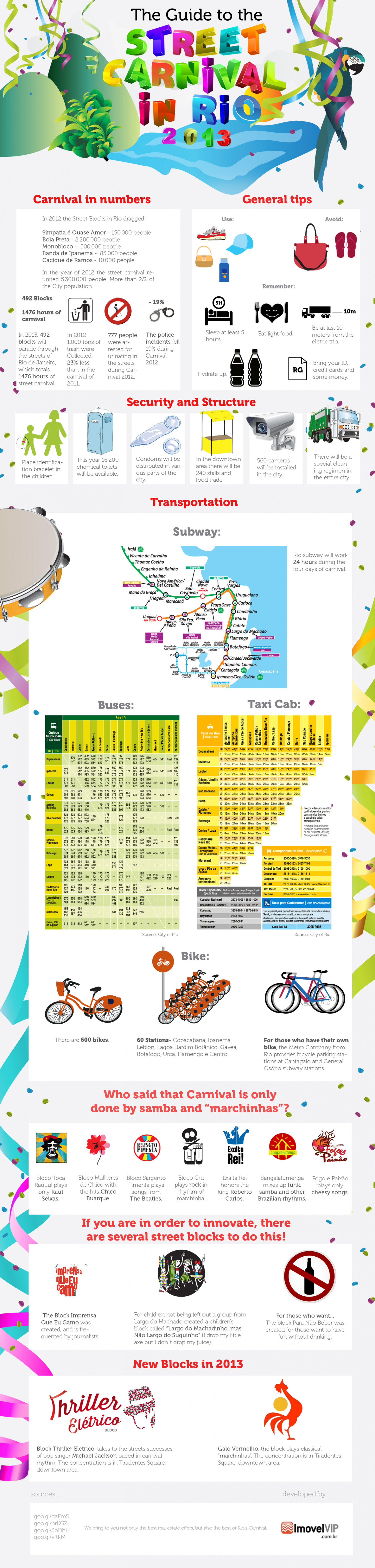 The Guide to the Street Carnival in Rio 2013 Infographic