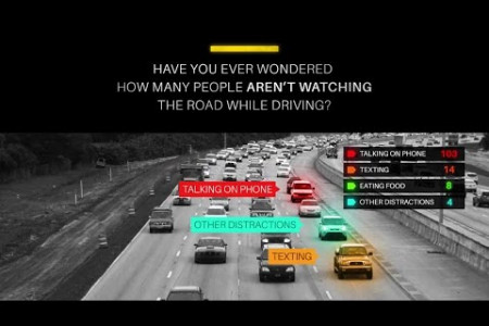 The Hazards of Distracted Driving Infographic