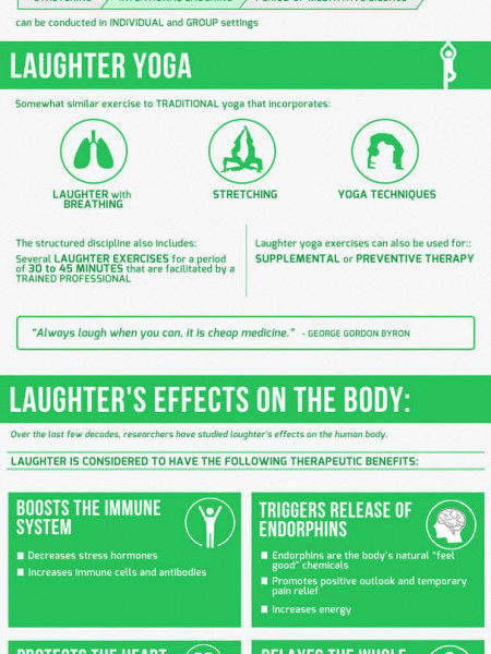 The healing powers of humor  Infographic