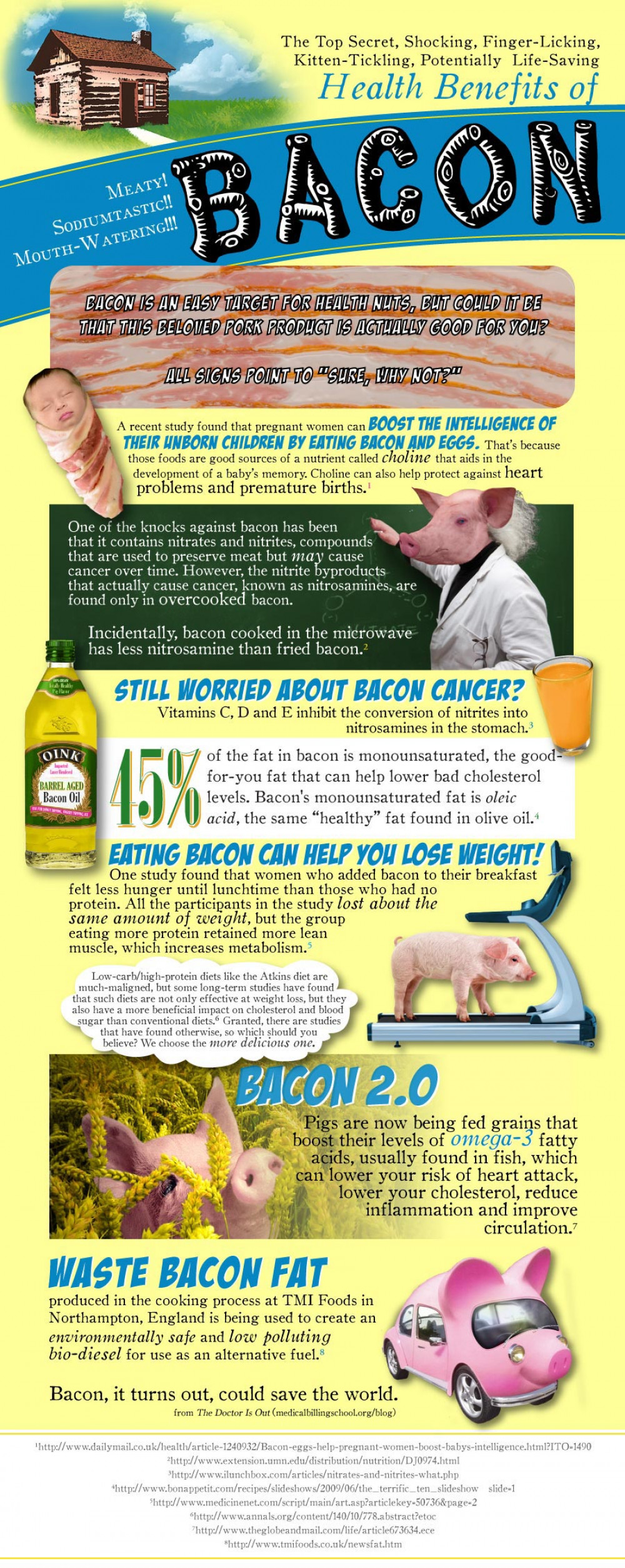 The Health Benefits of Bacon