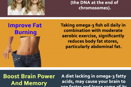 The health benefits of fish oil Infographic