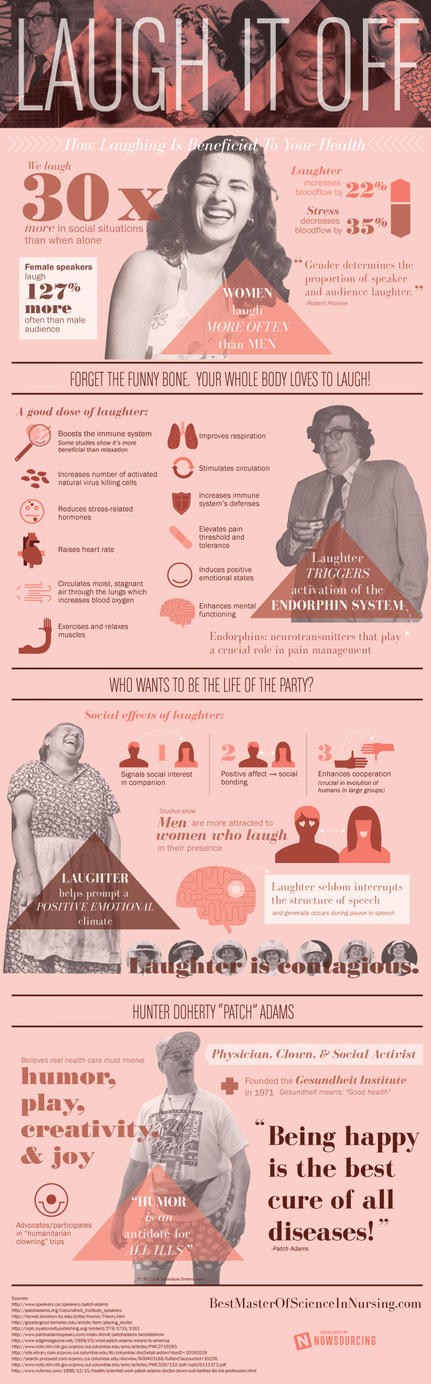 The Health Benefits of Laughing Infographic