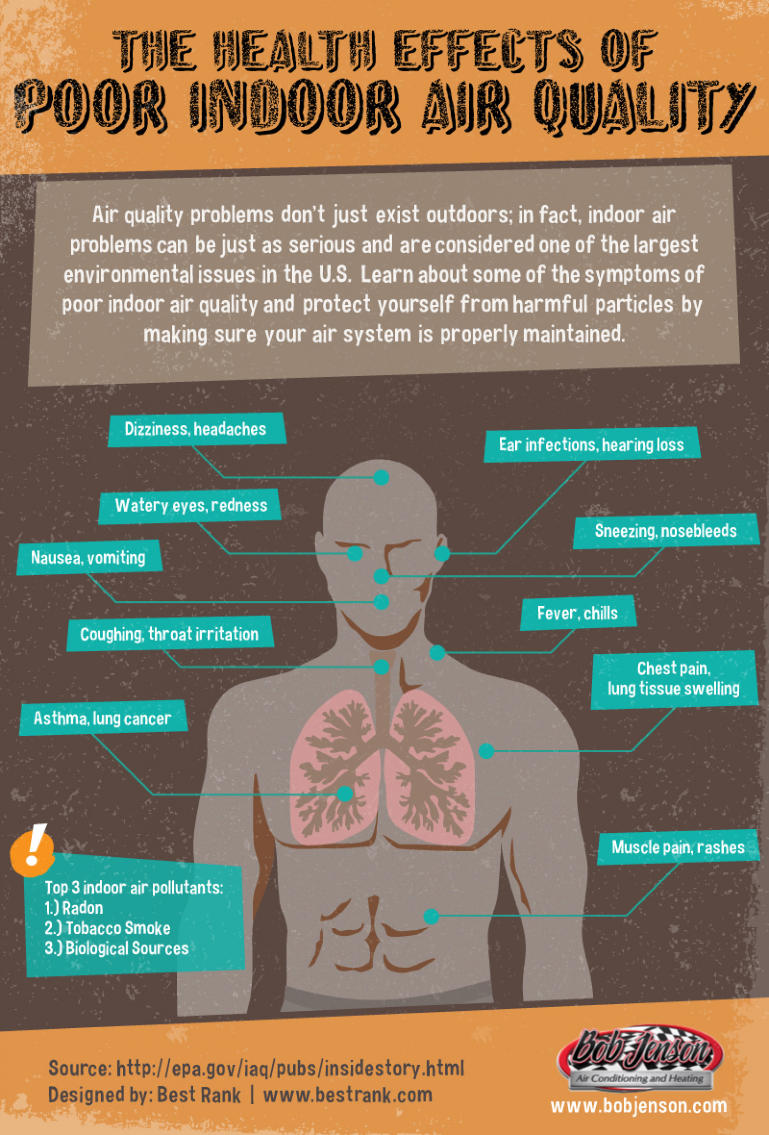 The Health Effects of Poor Indoor Air Quality Infographic
