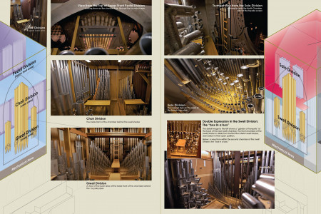 The Hidden Life of a Pipe Organ Infographic