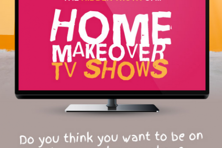 The Hidden Truth of Home Makeover Shows Infographic